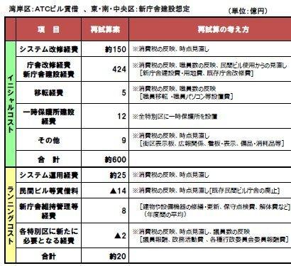 01財政推計再編コスト.jpg