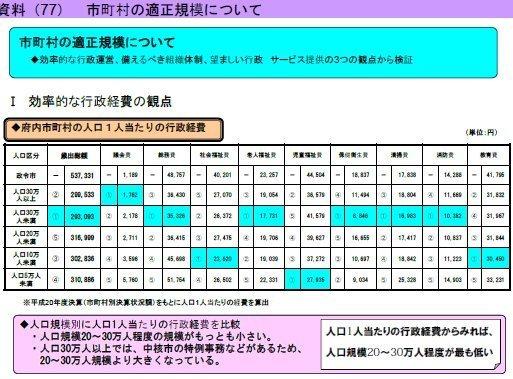 01適正規模(大阪府).jpg