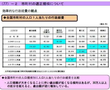 02適正規模(全国).jpg