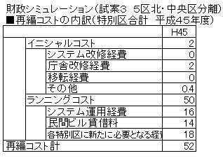 04財シミュH45再編コスト.jpg