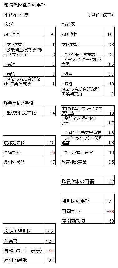 04H45_都構想関係.jpg