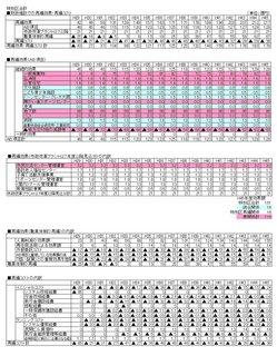 05長期財政推計効果コスト内訳.jpg