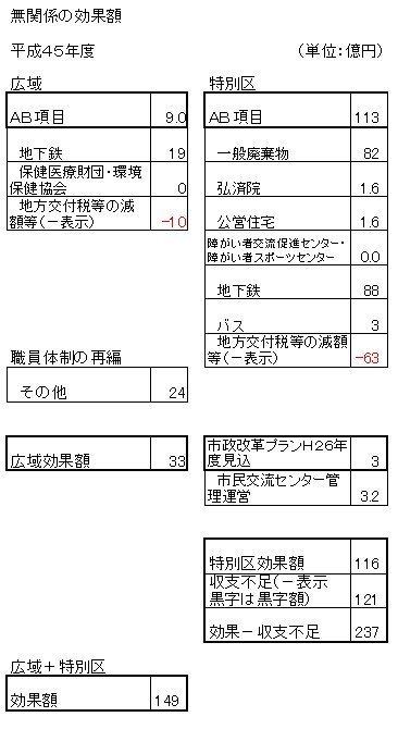05H45_無関係.jpg